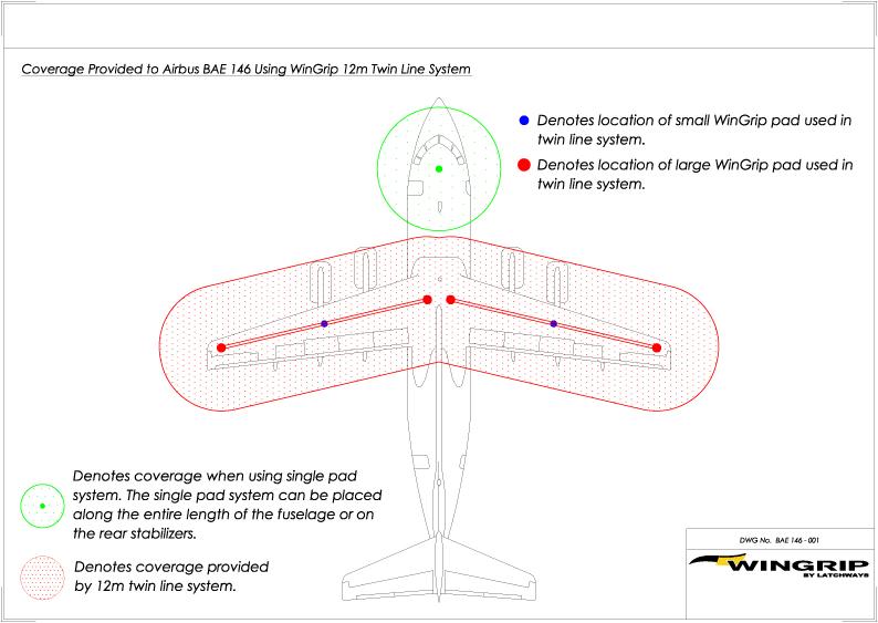 British Aerospace British Aerospace